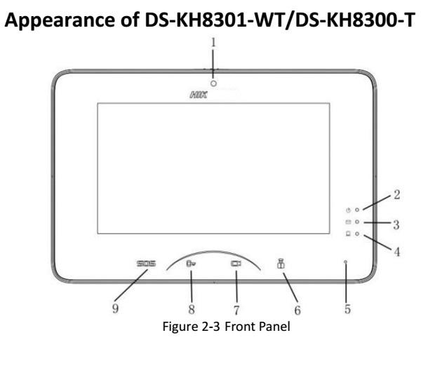 DS-KH8301-A1