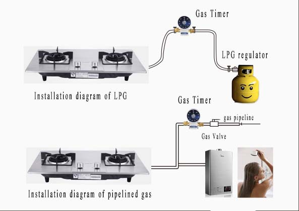 how to clean gas stove valve