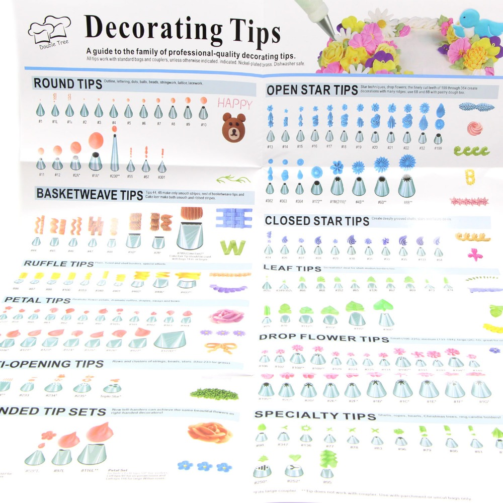 Engrossing New Fashion Cake Decorating Tools Baking Cake A Guide Professional Decoratingtips Cake Icing Piping Nozzle Instructions On Alibaba Group New Fashion Cake Decorating Tools Baking Cake A Guid