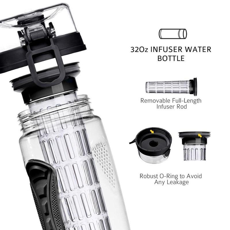 HTB10 ODcvc3T1VjSZPfq6AWHXXaA 1L Portable water bottle Tritan Drinkware Bottle Fruit Infuser Bottle Juice Shaker travel Sport Water Bottle detox bottle
