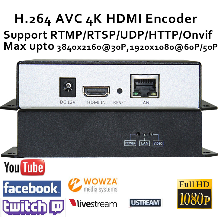 H.264 4K HDMI Video Encoder for live streaming Broadcast support RTMP/RTSP/RTP/UDP/HTTP http