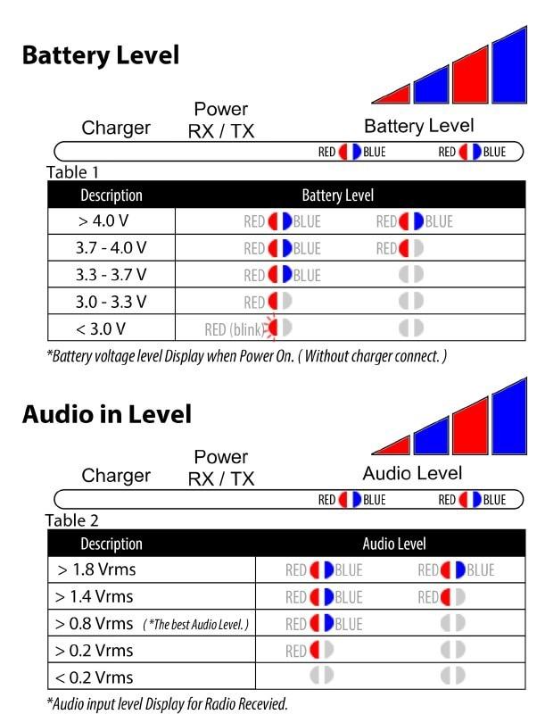 SR-112 Радио рекордер симплексен - Комуникационно оборудване - Снимка 3