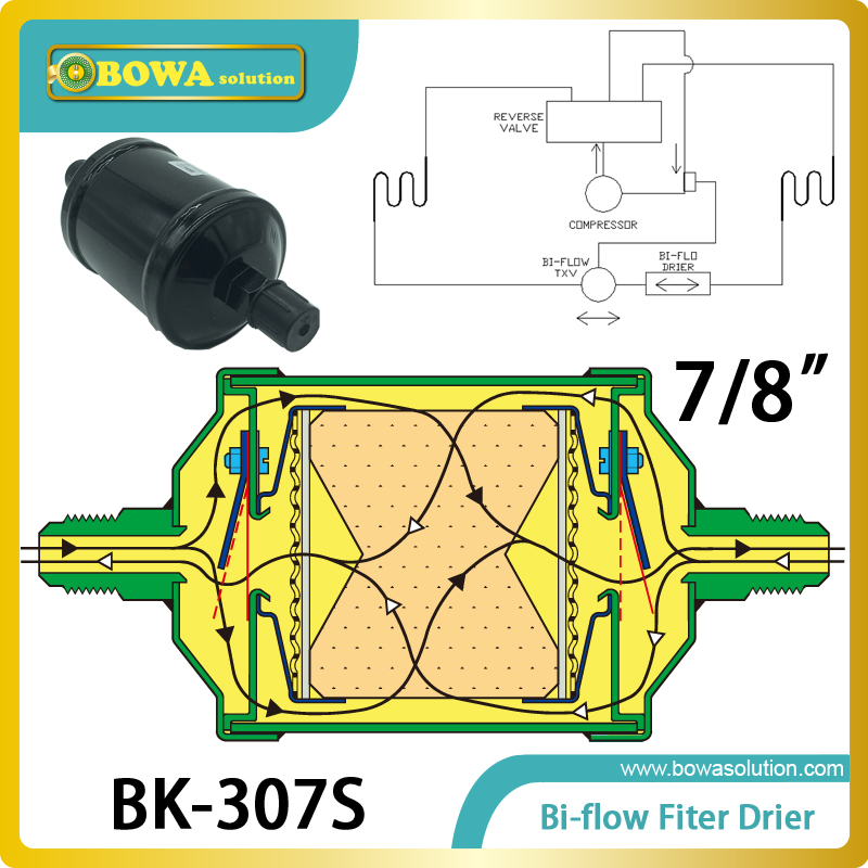 Bi-flow filter driers can replace Emerson BFK filter driers, Sporlan and Parker bi-flow filter driers bi flow filter driers can replace emerson bfk filter driers sporlan and parker bi flow filter driers