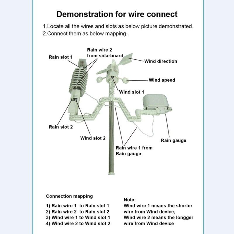 Vezeték nélküli meteorológiai állomás PC Link-rel Háztartási - Mérőműszerek - Fénykép 5