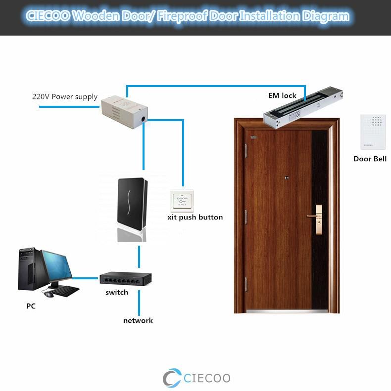 Brezplačen bralnik dostopa do omrežja za srkanje kartice ZK SCR100 - Varnost in zaščita - Fotografija 1
