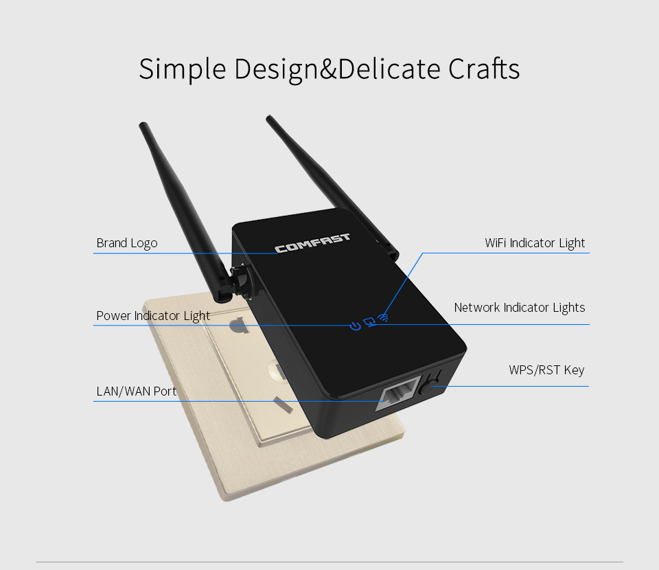 COMFAST Draadloze router Wi-Fi Repeater 300 MBps Engelse Firmware - Netwerkapparatuur - Foto 4