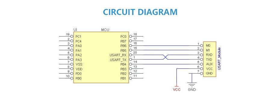 E22-230T22S SX1262 IPEX 230mhz rf module (3)