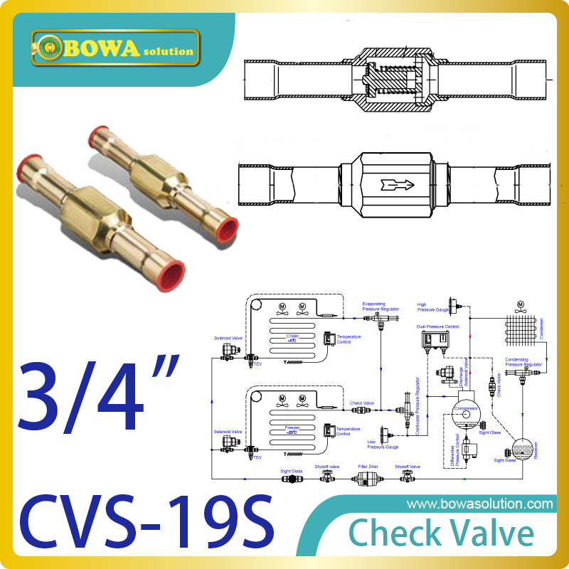 3/4 check valve installed in suction line reduce start load and its function is similar as soft start rtb 9 50 6kw r410a bi flow tev is installed in heat pump air conditioner reduce tev and check valve to reduce leakage risks