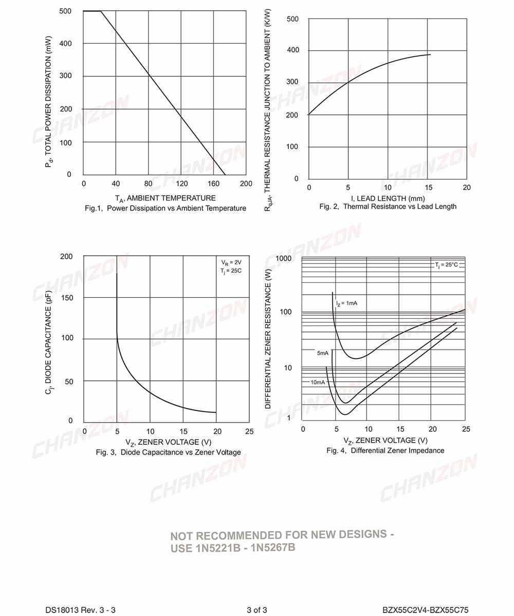 20 pcs. Zener-Diode   ZPD  BZX83  BZX55   56V  0,5W  DO35