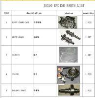 Crankshaft/drive gears/gaskets/stator/right crankcase/balance shaft suit for JIANSHE 250 5 LONCIN 250 F engine parts 171FMM
