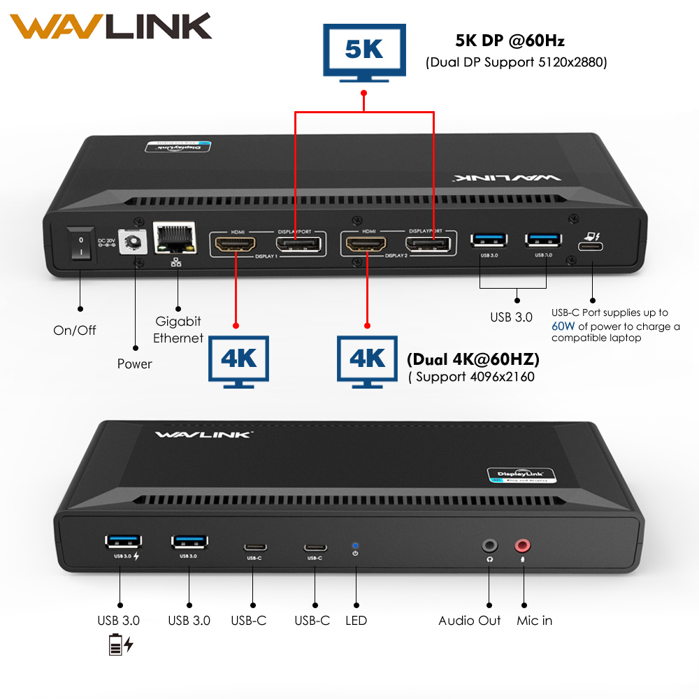 Wavlink USB C Universal Docking Station 5K USB C Gen1 Dual 4K Display HD HDMI Power