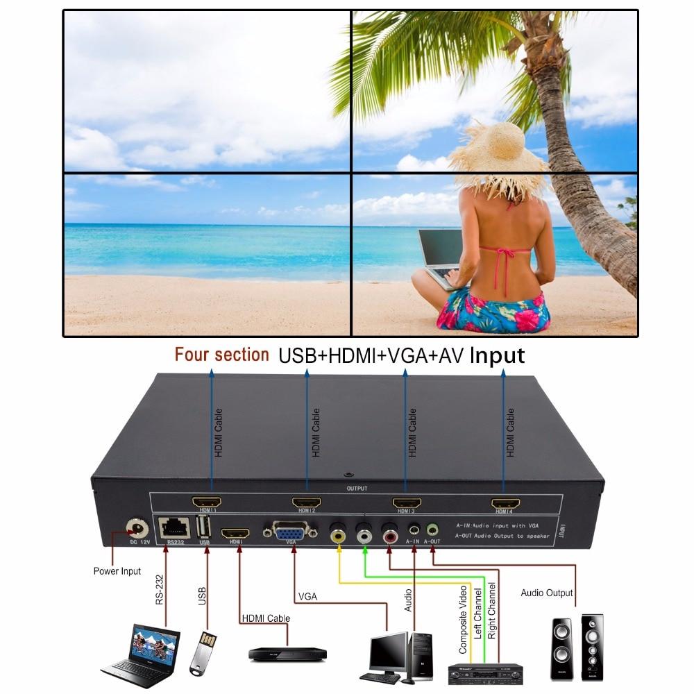 LM-TV04 Contrôleur de Mur Vidéo HDMI VGA AV USB Processeur 2x2 Quatre images couture processeur d'image 4 TV montre un écran épissage