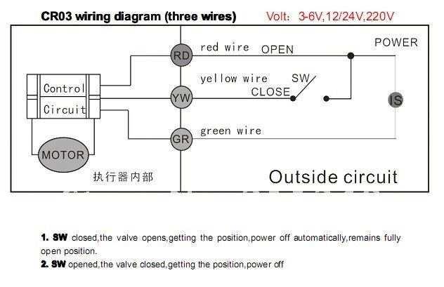 12v motorised ball valve brass 2 way 3 4\u0027\u0027 (dn20) electric Sprayer Control Valve