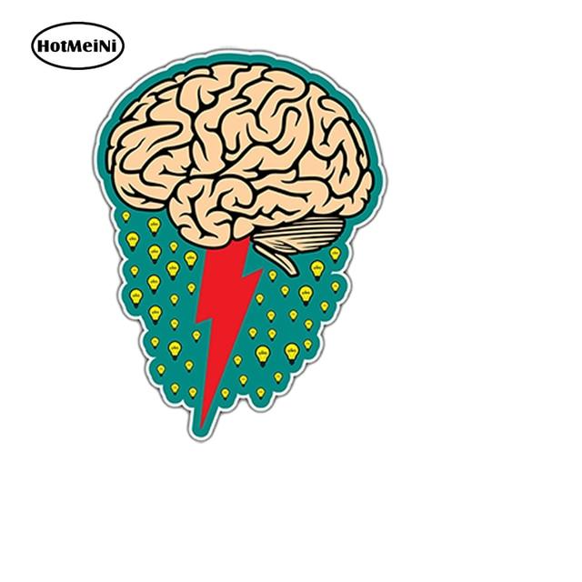 Hotmeini 3 5x5brainstorming brainstorm idea think brain car bumper vinyl decal sticker waterproof