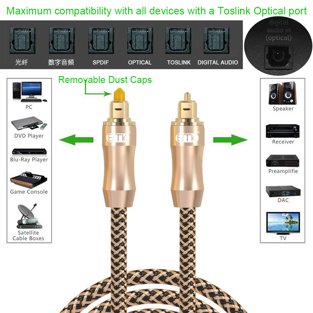 EMK Premium 3m10ft Digital Audio Optical Cable with Mini Toslink Adapters for Blueray,Soundbar,TV box,AV receiver Free Shipping (3