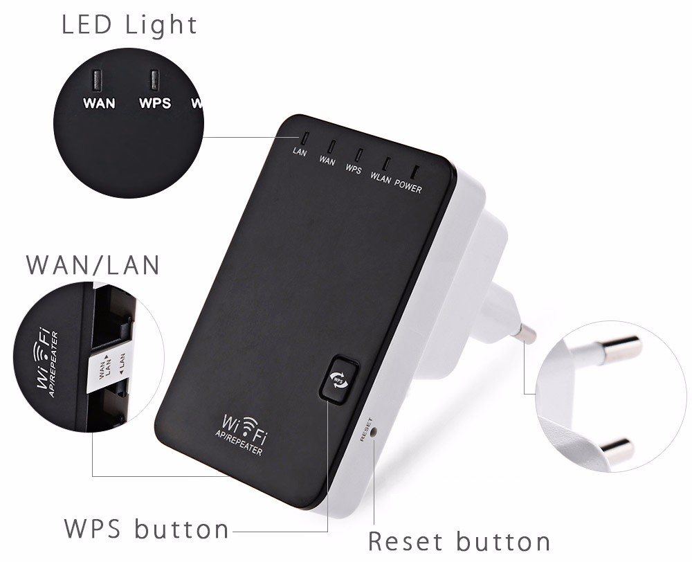 Wireless 5in1 Repeater Mini Router WPS Wifi WLAN 300 Mbit Hotspot LAN CE WAN GA