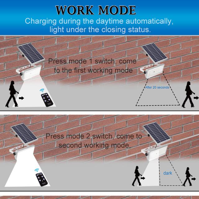 65 Led Outdoor Solar Power Light