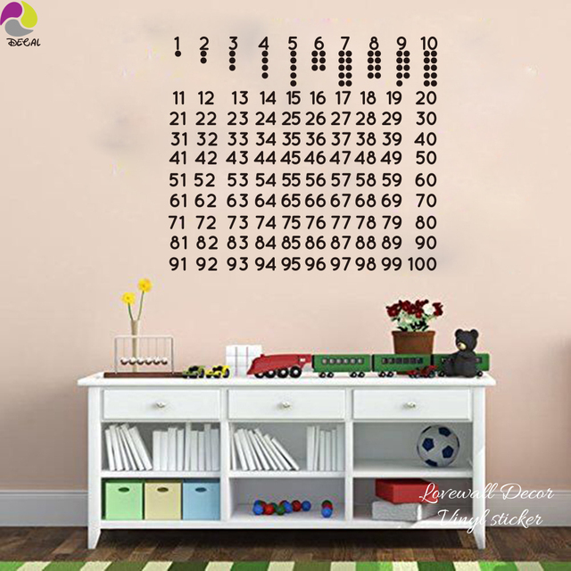 educational number chart with counting icons wall sticker classrooms