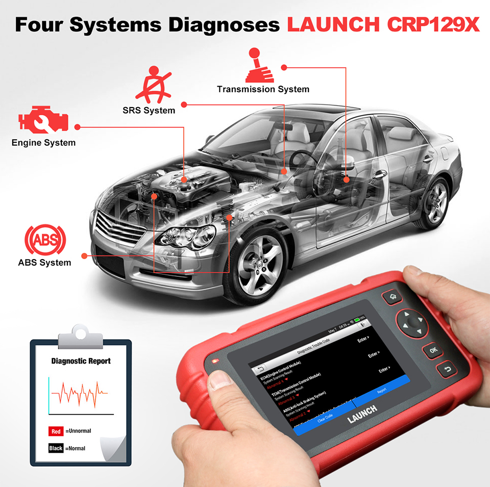 Image 2 - New LAUNCH X431 CRP129X OBD2 Car Scanner Automotive Diagnostic Tool Auto Scan Diagnoses 4 System TPMS PK Creader VIII CRP129 on