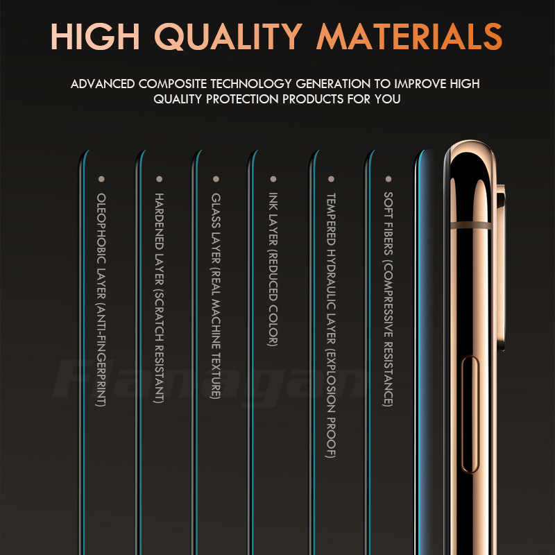 15D 保護ガラス iphone 6 6s 7 8 プラス XR X XS ガラスフルカバー iPhone 11 プロスクリーンプロテクター強化ガラス