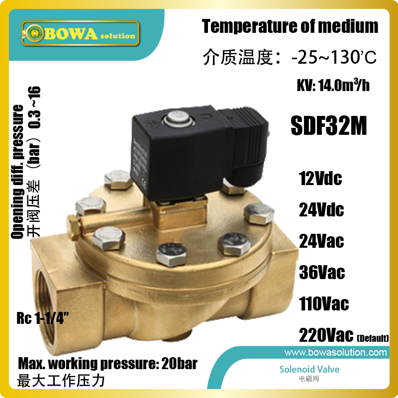 Water solenoid vlve with Rc1-1/4