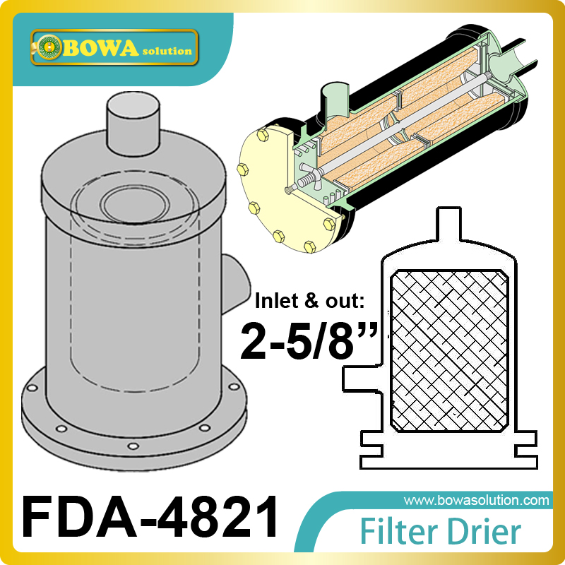 FDA-4821 replaceable core filter driers are designed to be used in the liquid and suction lines of constant temperature machine. thermo operated water valves can be used in food processing equipments biomass boilers and hydraulic systems