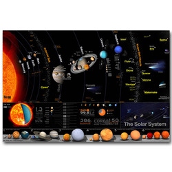 NICOLESHENTING Solar System Milky Way Galaxy Space Stars Nebula Art Silk Poster Print Universe Science Education Wall Pictures