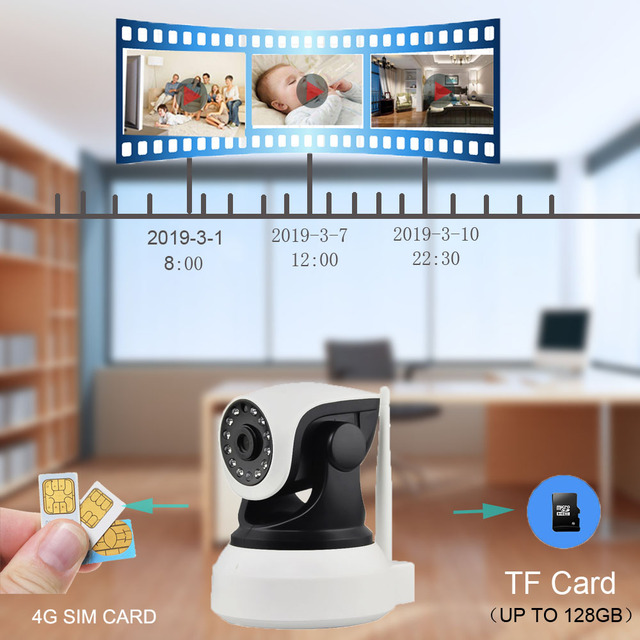 3G 4G Camera Built-in Battery GSM SIM Card Camera Wireless WIFI Home Security 1080P HD Surveillance Video IP Camera 5