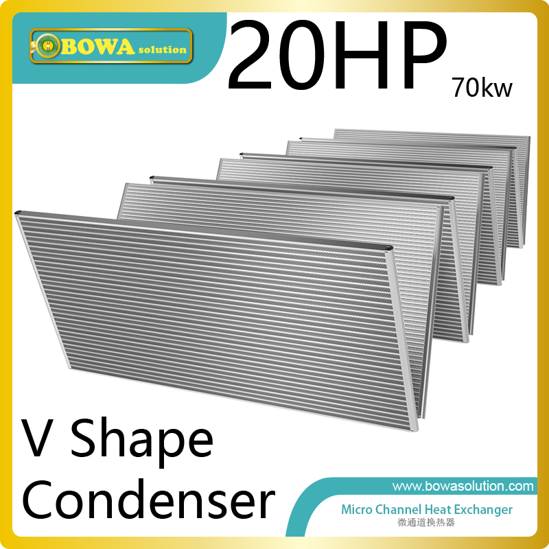 20HP V shape micro-channel condenser combines resource and energy efficiency with minimal use of refrigerants saarc renewable energy efficiency challenges