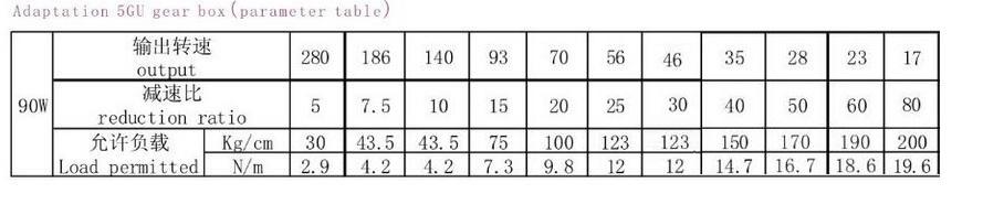 30RV worm gear Reduction Ratio