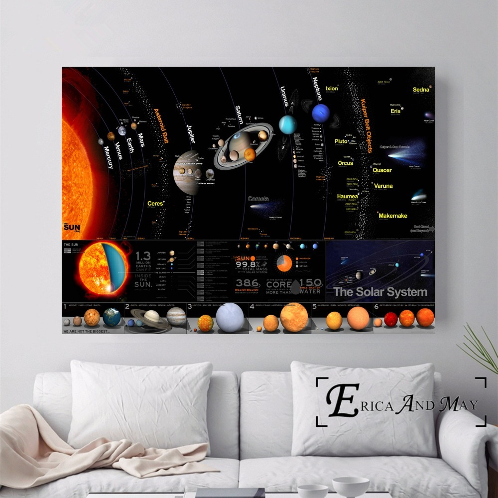 HD Planets Solar System Model Posters and Prints Wall art Decorative Picture Canvas Painting For Living Room Home Decor Unframed in Painting Calligraphy from Home Garden