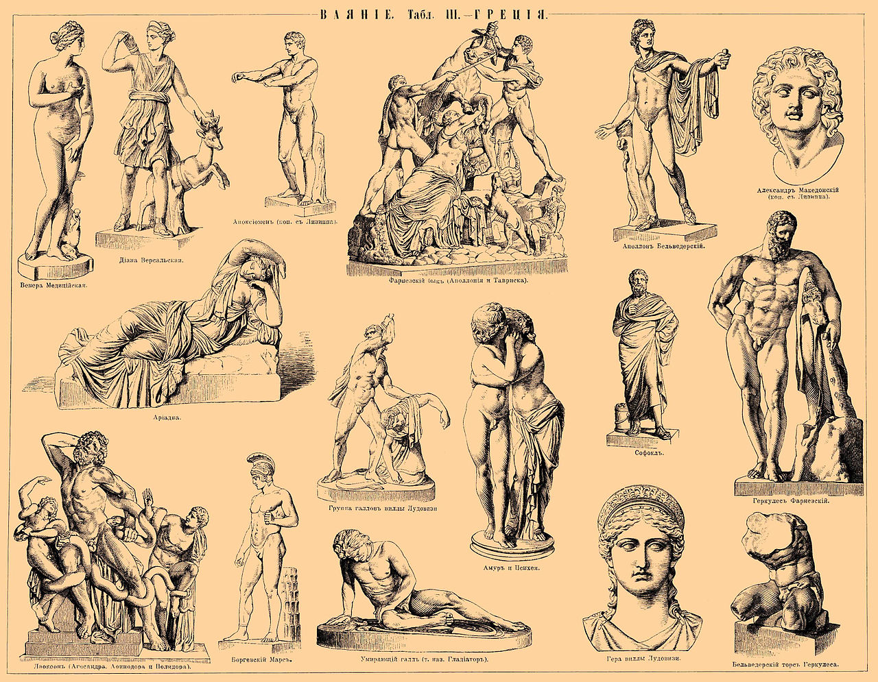Vintage Human Statues Encyclopedia Illustration Retro Poster Canvas Painting DIY Wall Paper Posters Home Decor Gift