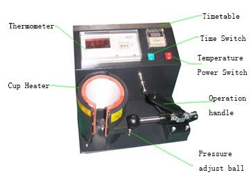 Machine explain