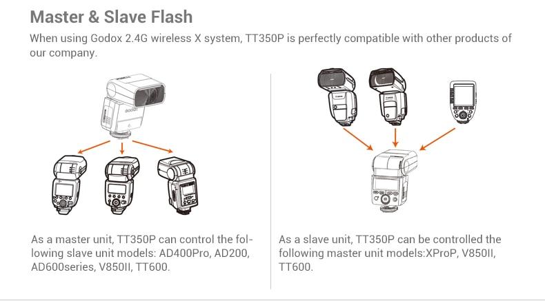 Products_Mini_Camera_Flash_TT350P_04