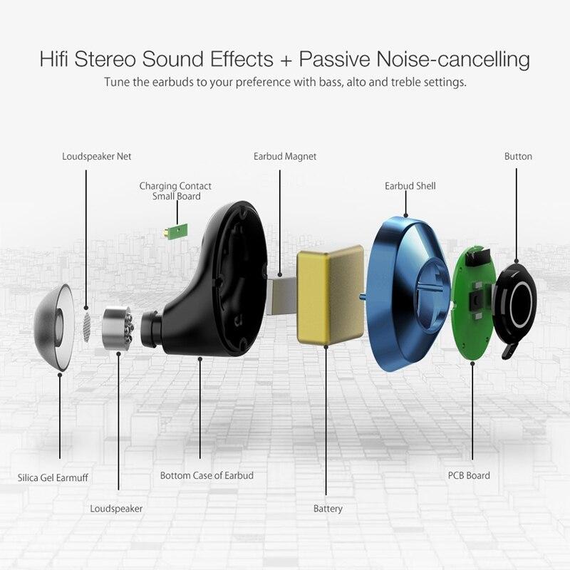 Blitzwolf FYE5 Bluetooth 5.0 sans fil vrai écouteur TWS Sport écouteurs 10 M connexion stéréo écouteur IPX6 étanche-bleu noir - 5