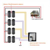 NVR наблюдения Системы Интернет видео сети сигнализации Системы ИК луч Сенсор охранных