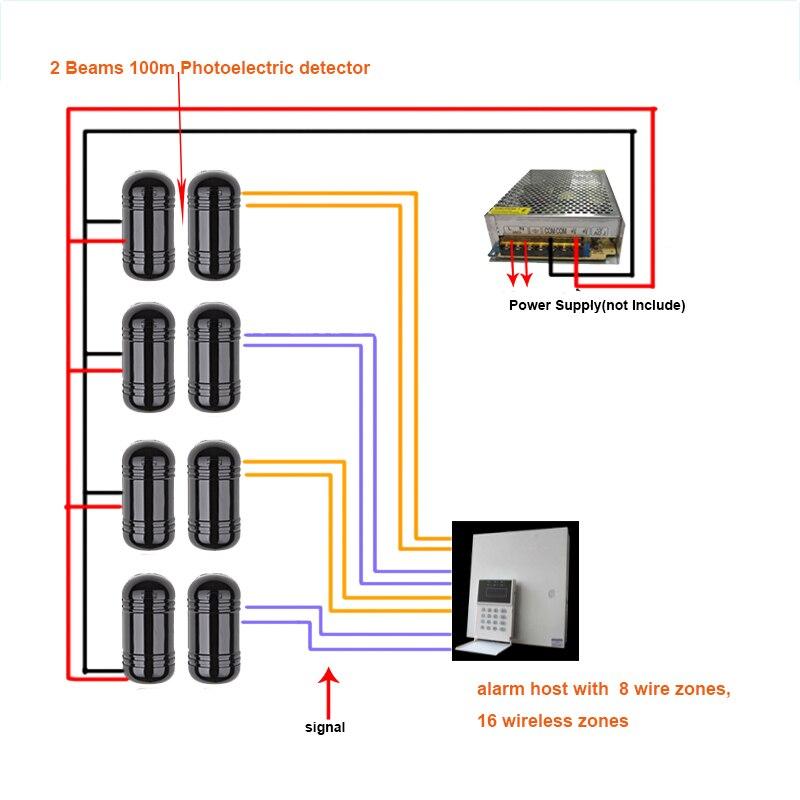 Système de Surveillance NVR système d'alarme réseau vidéo Internet capteur de faisceau Ir sécurité à domicile