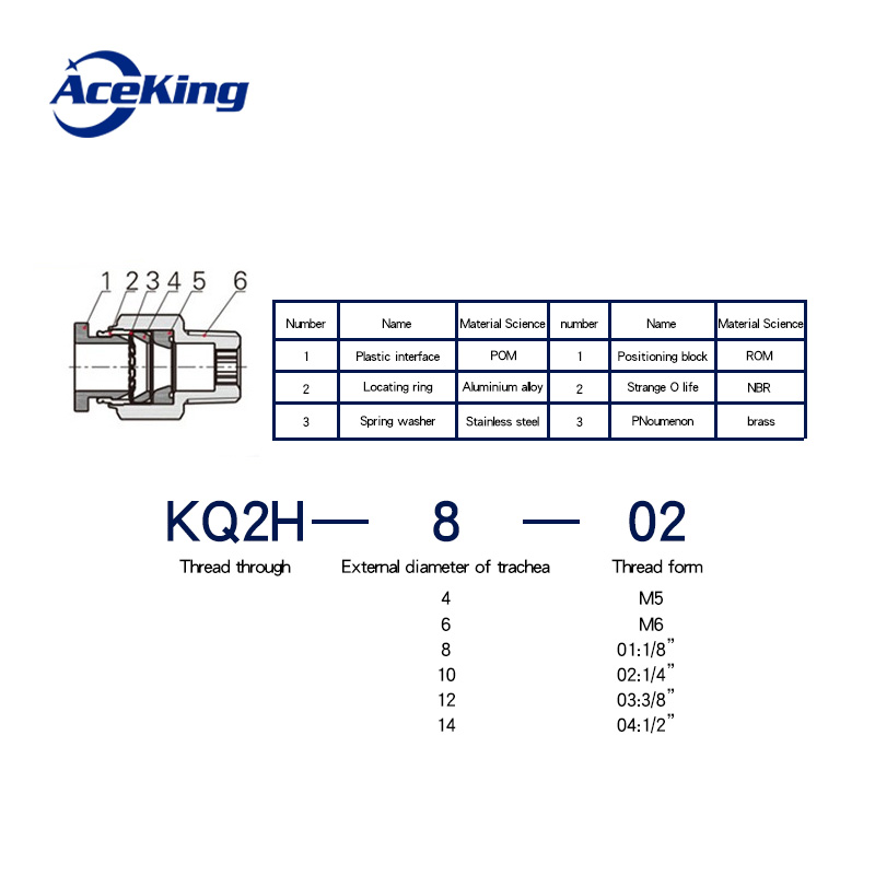 Купить с кэшбэком Outer screw straight pipe quick insert joint kq2h-04/06/08/10/12-m5/01/02/03/04sq pneumatic solenoid valve joint kq2h06-01 4-M5