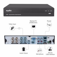 SANNCE NEW 8 Channle AHD1080P HDMI H 264 CCTV DVR 2 0MP High Resolution 8ch P2P