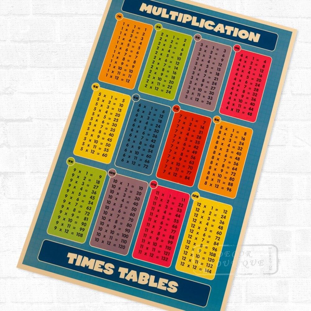 tablas de multiplicar tablas de multiplicar vintage retro poster decorativo de diy wall sticker home