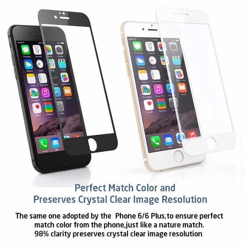 resolution ecran iphone 6 plus