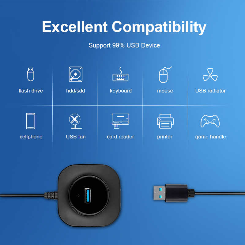 Moyeu de USB C USB 3.0 répartiteur de moyeu multiples USB Hab Type C HUB 2.0 multi-hab expanseur 4 ports HUB pour ordinateur portable