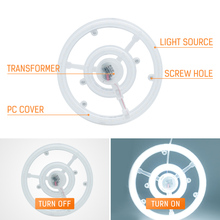 12W 18W 24W 36W LED Lights Source Ceiling Integrated Magnet AC 220V DC 90V Replace Surface mounted Circular Ceiling lamp Sources