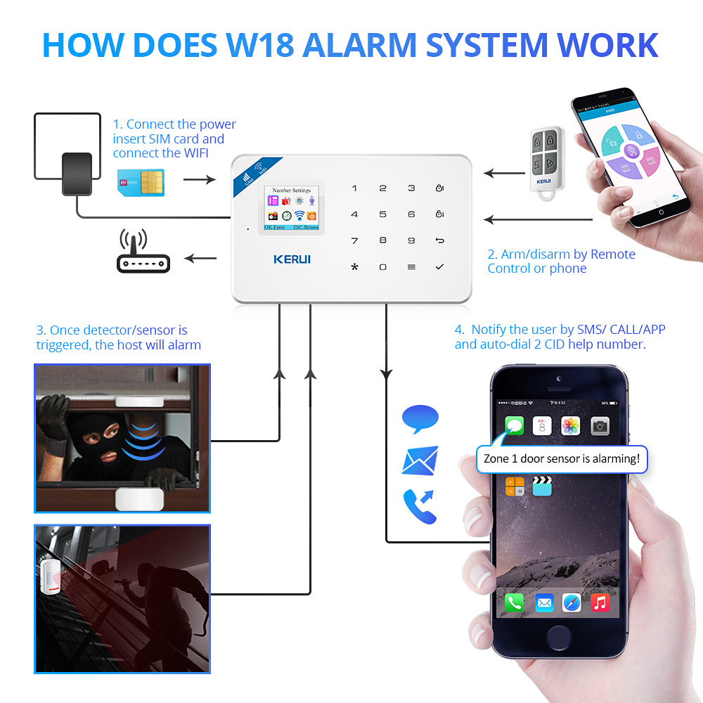 KERUI W18 Wireless WiFi GSM Alarm System Android ios APP Control home - Сигурност и защита - Снимка 5