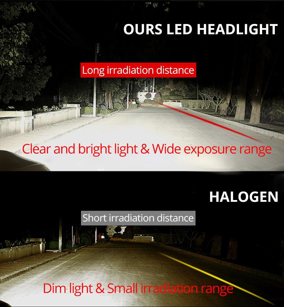 1 pcs LED H7 LED Car Headlight Bulb 8000LM LED H4 H7 H11 9005 9006 9012 4300k 6500k COB Hight Low beam MINI 12V 24V 72W 50000h (3)