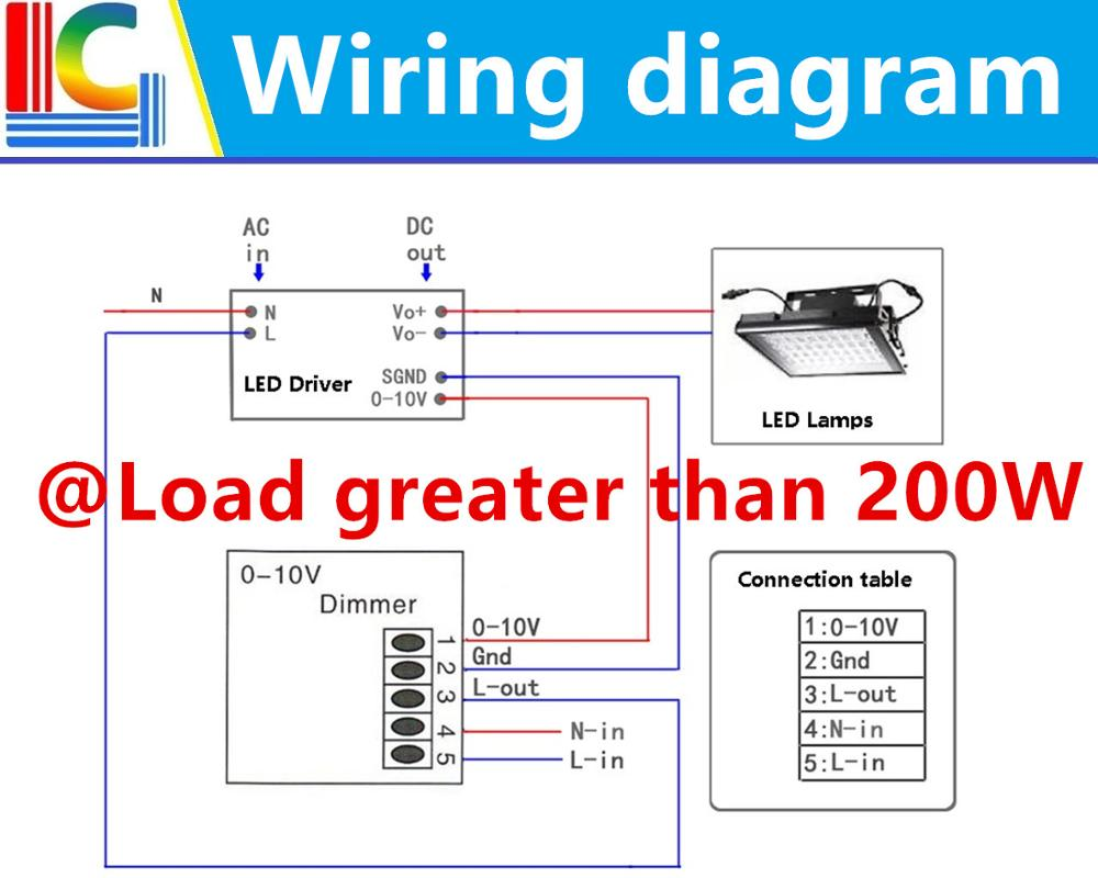 0 1 10v Led Dimmer Pwm Dimmable Ac85 265v For Driver Dimming Wiring Diagram Downlight Lc 85265 Dim 6