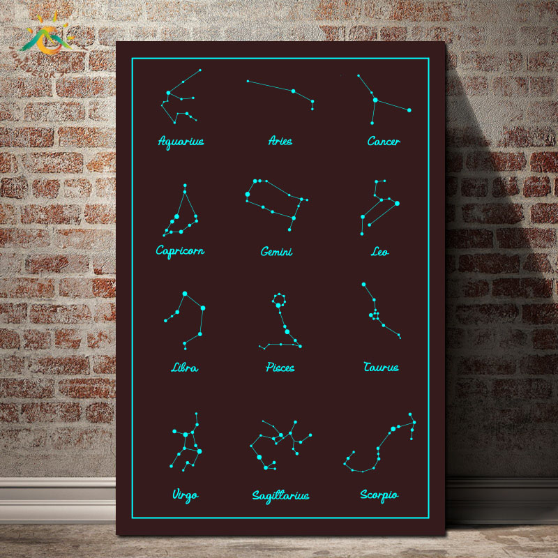 12 Constellations View Wall Art Canvas Framed Print Painting Vintage Posters and Prints Pictures Modern Home Decoration