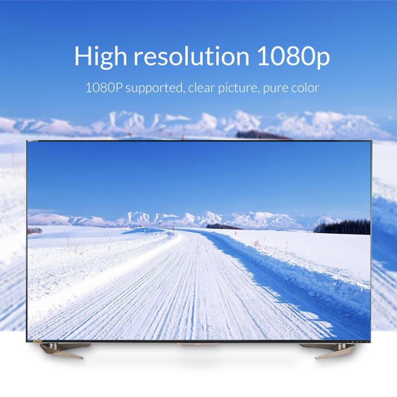 Unnlink-HDMI-to-DVI-24-1-Cable-Adapter-HDMI-Male-to-DVI-DVI-I-Female-Converter
