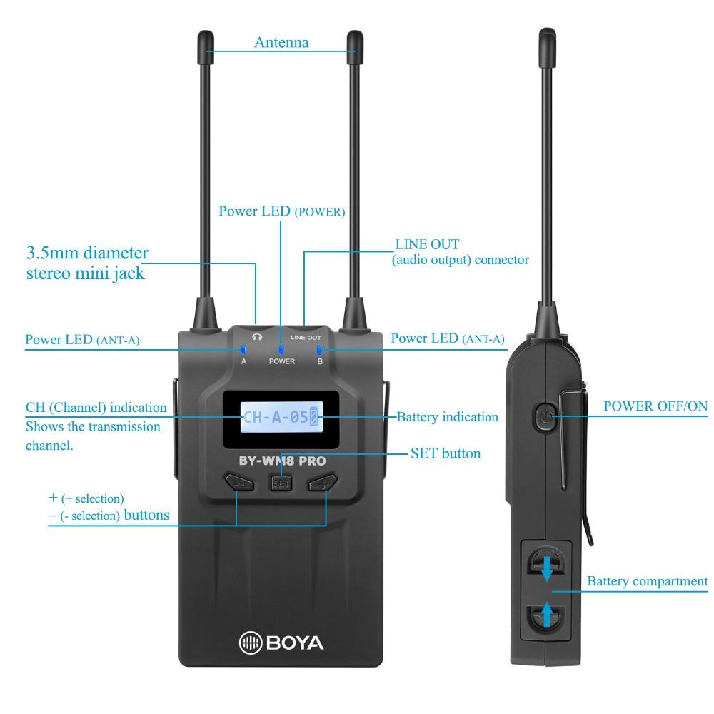 Lavalier Wireless Microphone6
