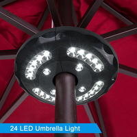 ITimo Patio Umbrella Light For Yard Garden Tent Lawn Camping 3 Lighting Mode Pole Outdoor Lighting